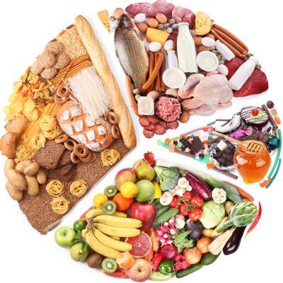 Najważniejsze zasady zbilansowanej diety